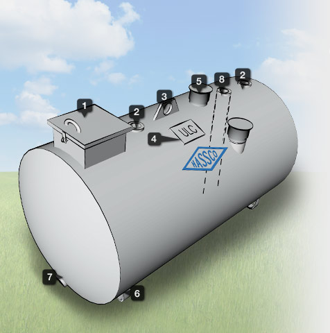 ULC Approved Double-Wall Contained Tank