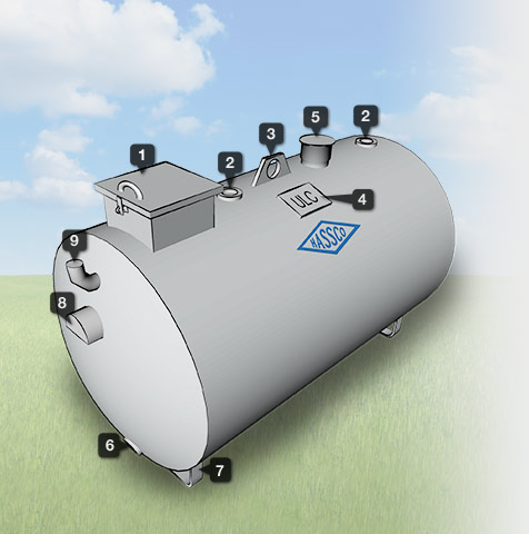 ULC Approved Double-Wall Utility Tanks